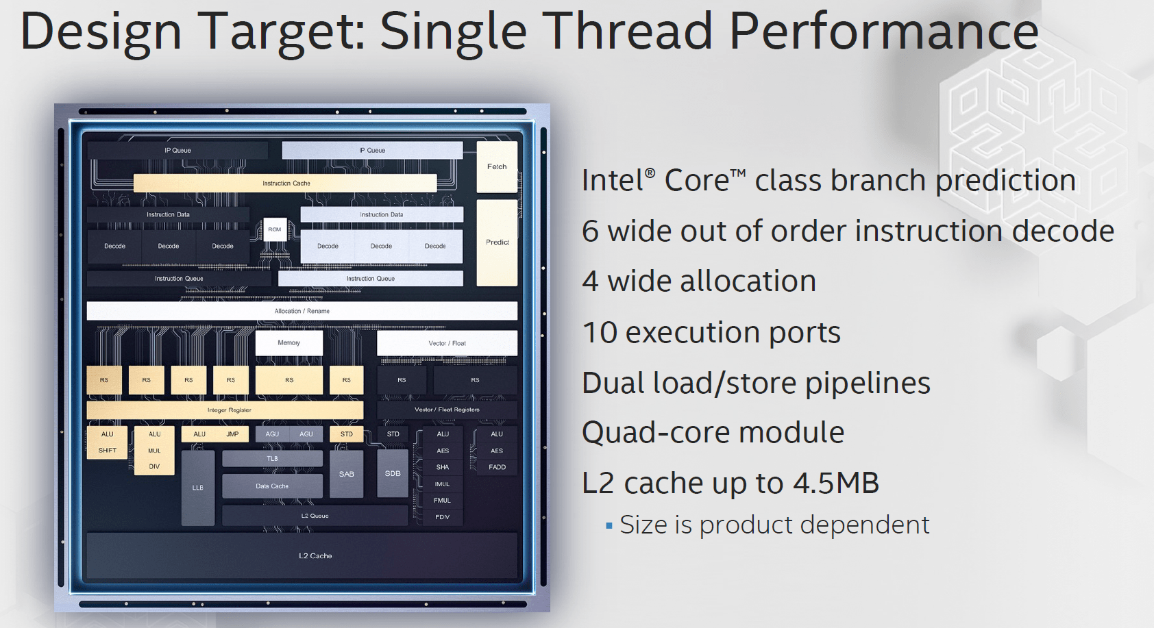 Intel Tremont Single Thread Performance