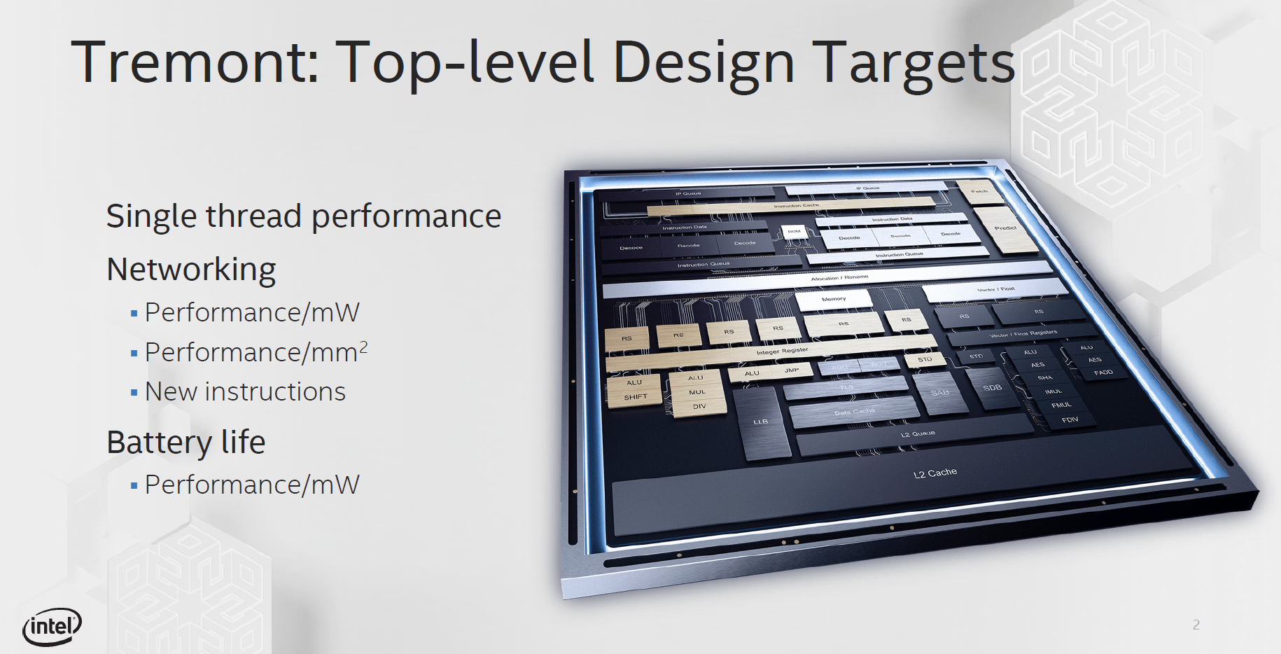Intel Tremont Top Level Design