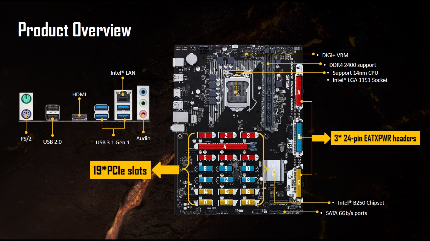 ASUS B250 Mining Expert Motherboard 7