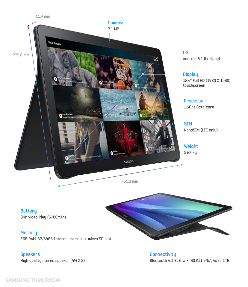 Galaxy View 1029 wm