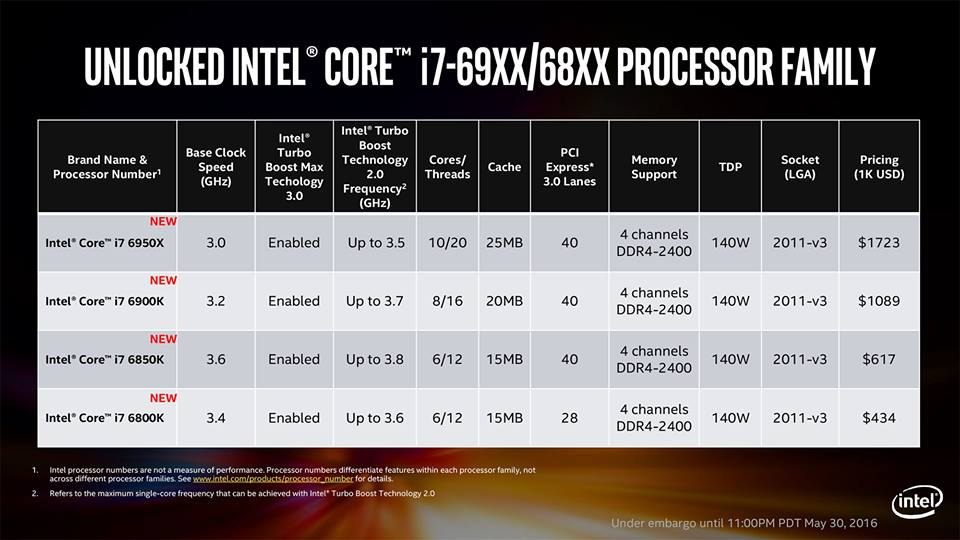 Intel Broadwell E Processor Specifications