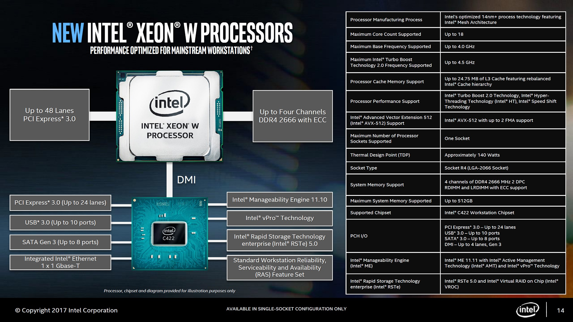 Intel Xeon Xeon W Technical