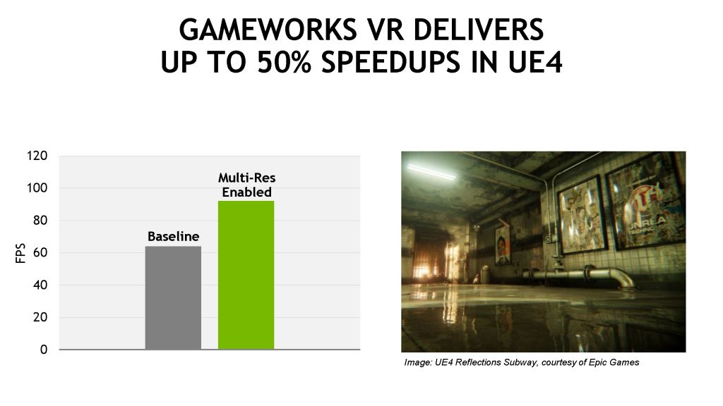 Nvidijin Gameworks VR bit će integriran u Unreal Engine 4